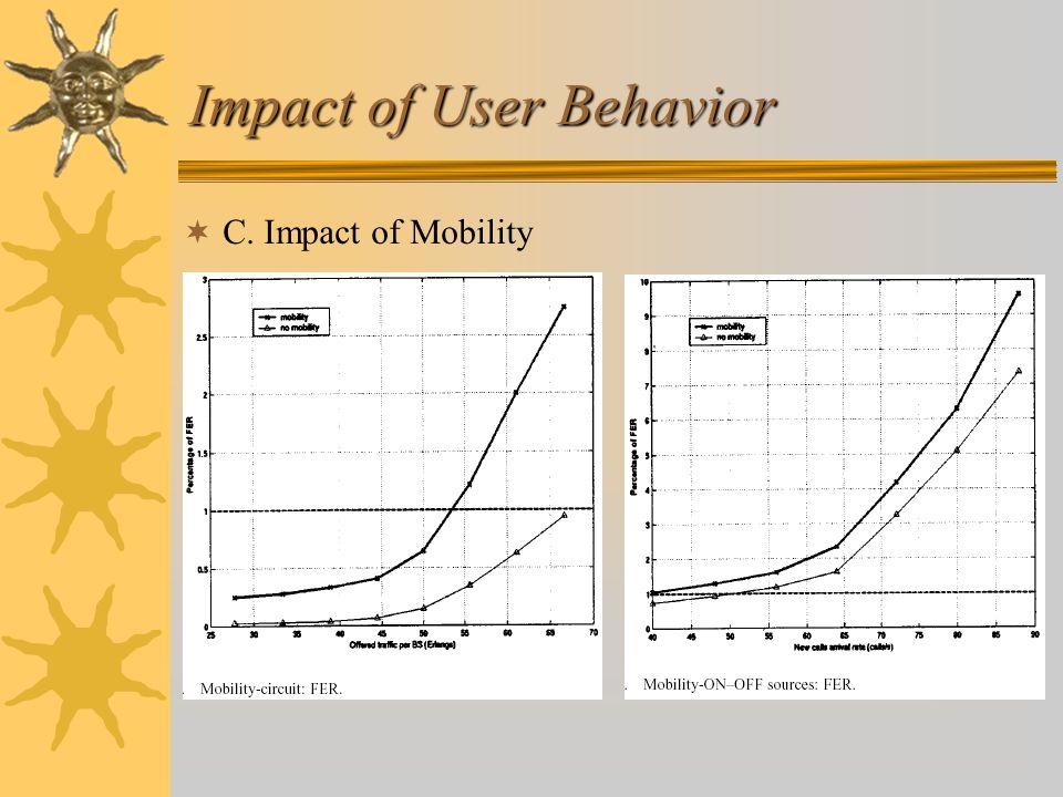 Impact of User Behavior  C. Impact of Mobility