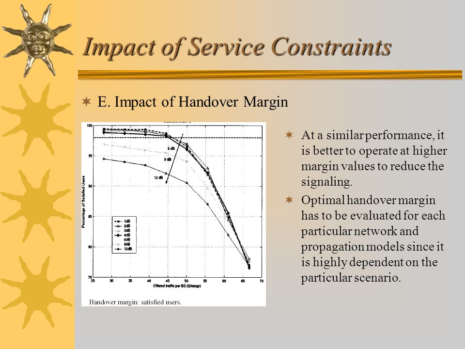 Impact of Service Constraints  E. Impact of Handover Margin  At a similar performance, it is better to operate at higher margin values to reduce the