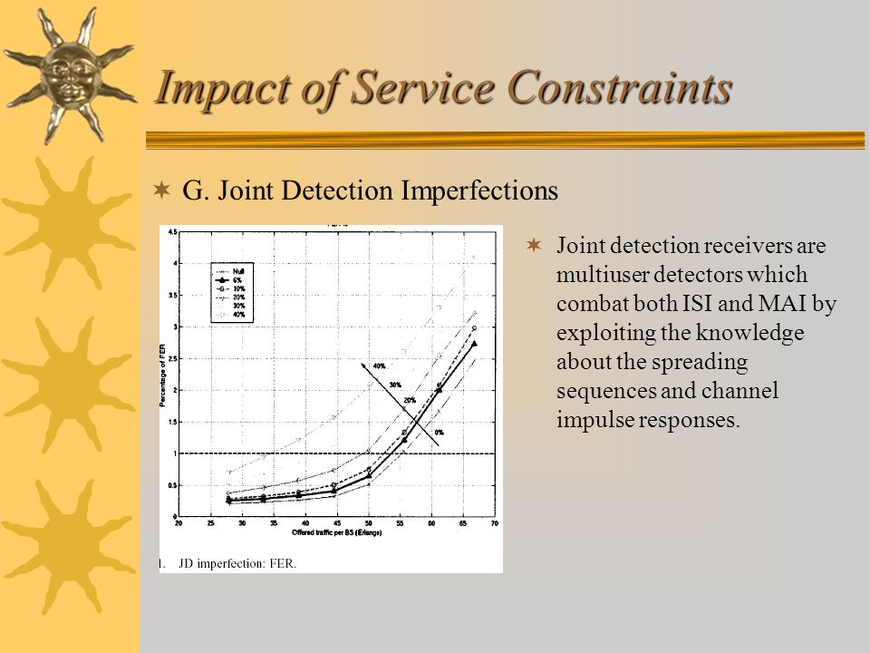 Impact of Service Constraints  G.