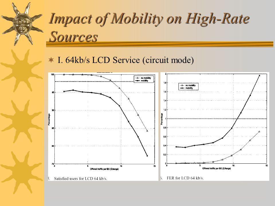 Impact of Mobility on High-Rate Sources  I. 64kb/s LCD Service (circuit mode)