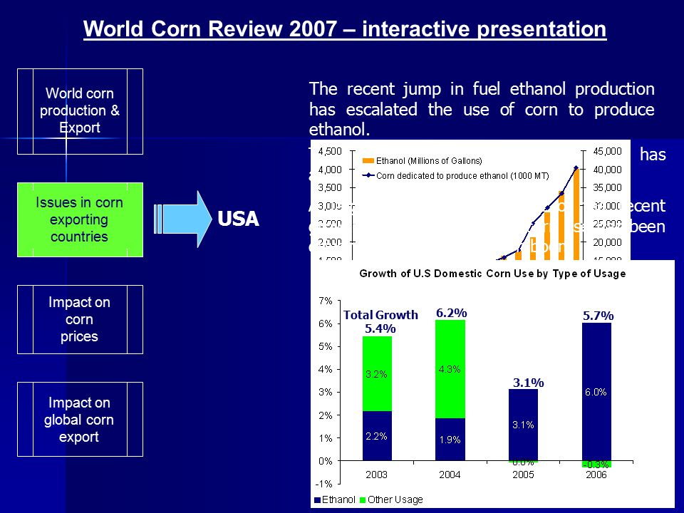World corn production & Export Impact on corn prices Issues in corn exporting countries The Clean Air Act Amendments of 1990 require the use of environmental-friendly octane enhancer such as MTBE (methyl tertiary-butyl ether) and ethanol Since 1992, MTBE has been used at higher concentrations in some gasoline The possible hazardous groundwater contamination caused by MTBE, however, has prompted the government to consider replacing MTBE with ethanol California, New York, and Connecticut, the states that were massively use MTBE, have already switched to ethanol since 2004 What's wrong with MTBE.