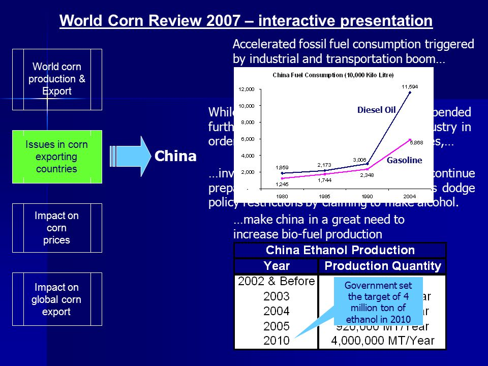 The reliance on imported corn make Indonesia vulnerable to the recent unfavorable world corn market situation While recorded mild increase, country's corn production is still below domestic consumption level Limited production, however, will directly cut export supply from Argentina in case of production drop due to harvest failure Indonesia, therefore, will rely on U.S as a supplier of the last resort and it will bear the direct impact of any U.S corn market disruptions.