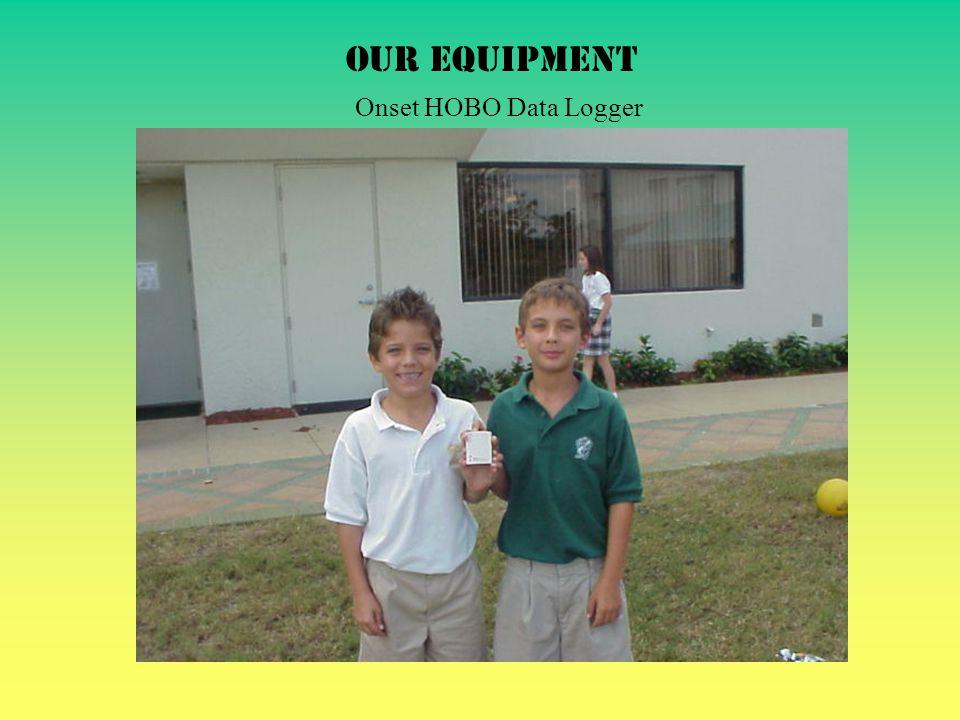Our Equipment Onset HOBO Data Logger