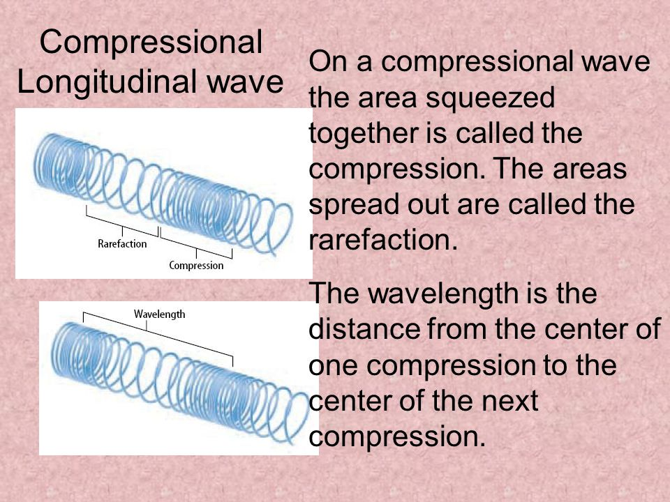 Compressional Longitudinal wave On a compressional wave the area squeezed together is called the compression.