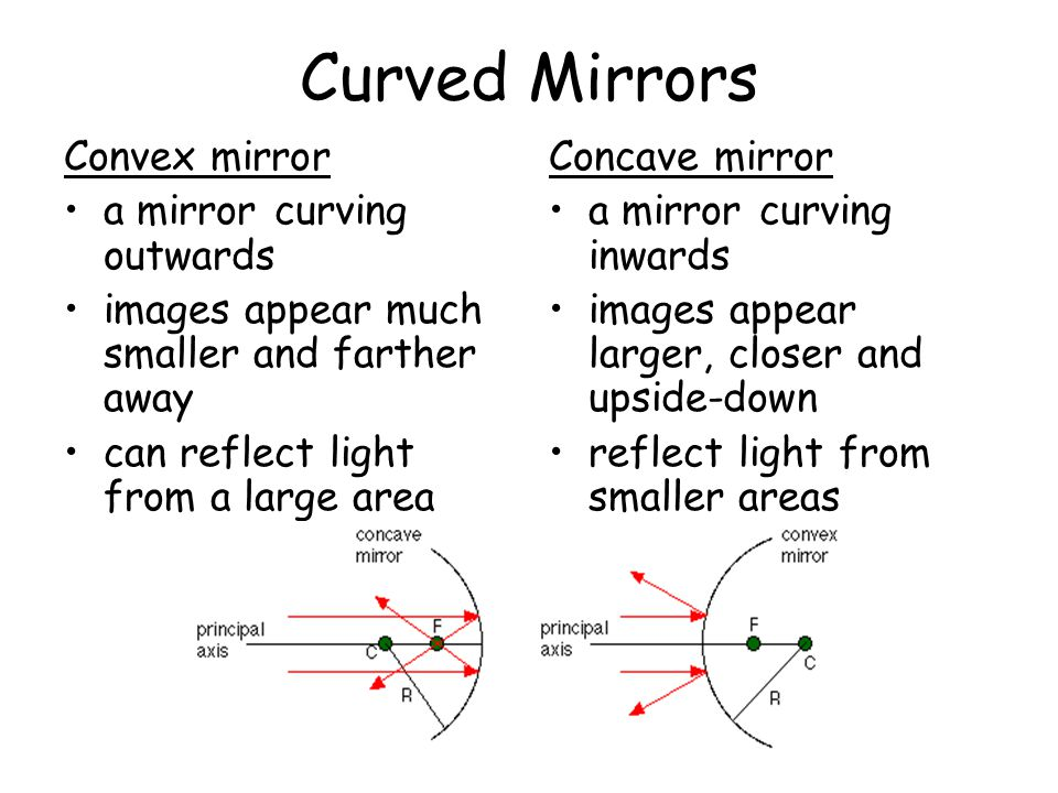 Curved Mirrors Convex mirror a mirror curving outwards images appear much smaller and farther away can reflect light from a large area Concave mirror a mirror curving inwards images appear larger, closer and upside-down reflect light from smaller areas