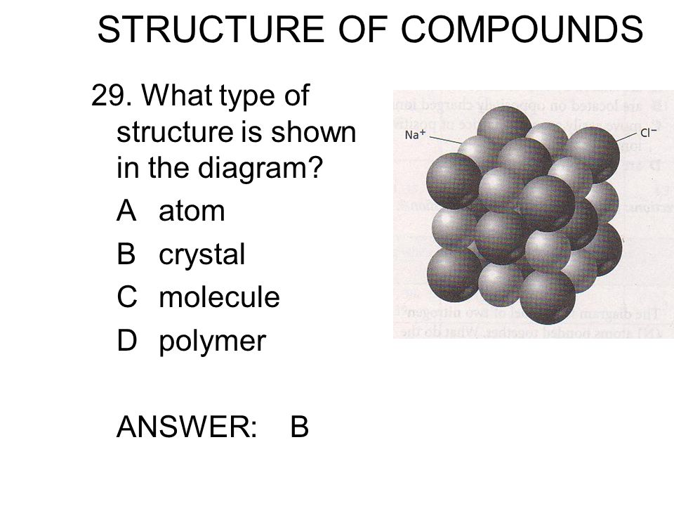STRUCTURE OF COMPOUNDS 29. What type of structure is shown in the diagram? Aatom Bcrystal Cmolecule Dpolymer ANSWER: B