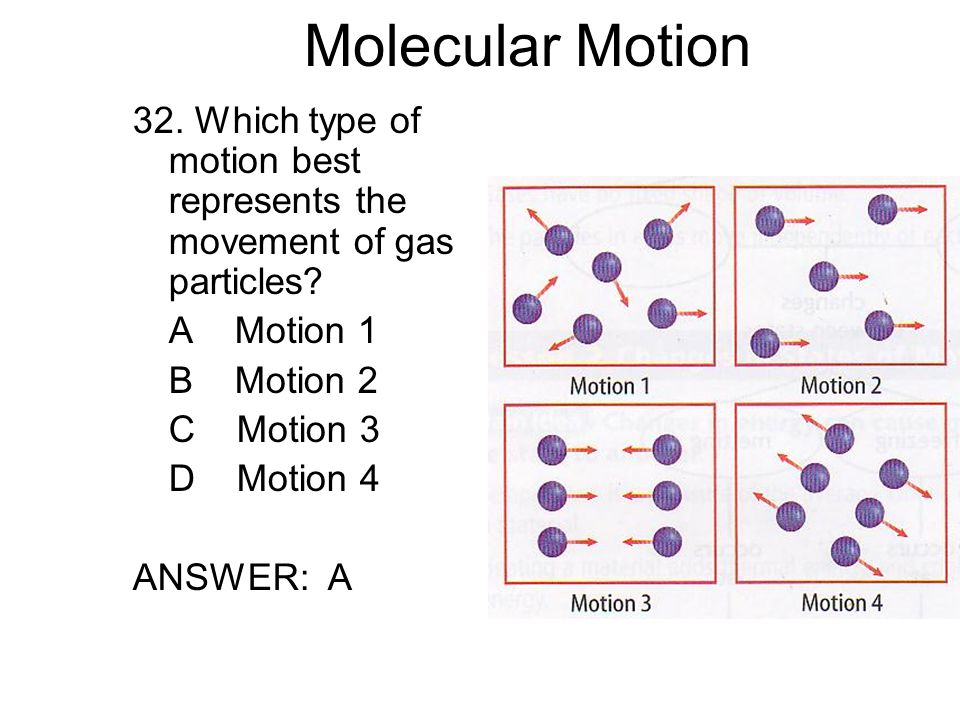 Molecular Motion 32. Which type of motion best represents the movement of gas particles.