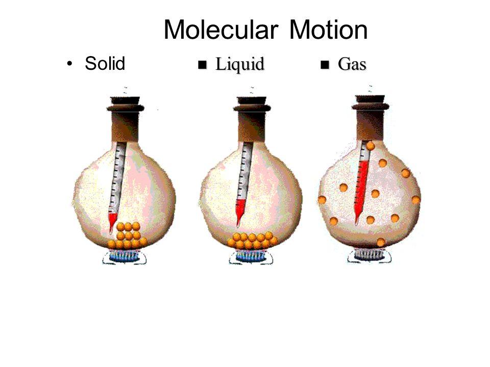 Molecular Motion Solid Liquid Liquid Gas Gas