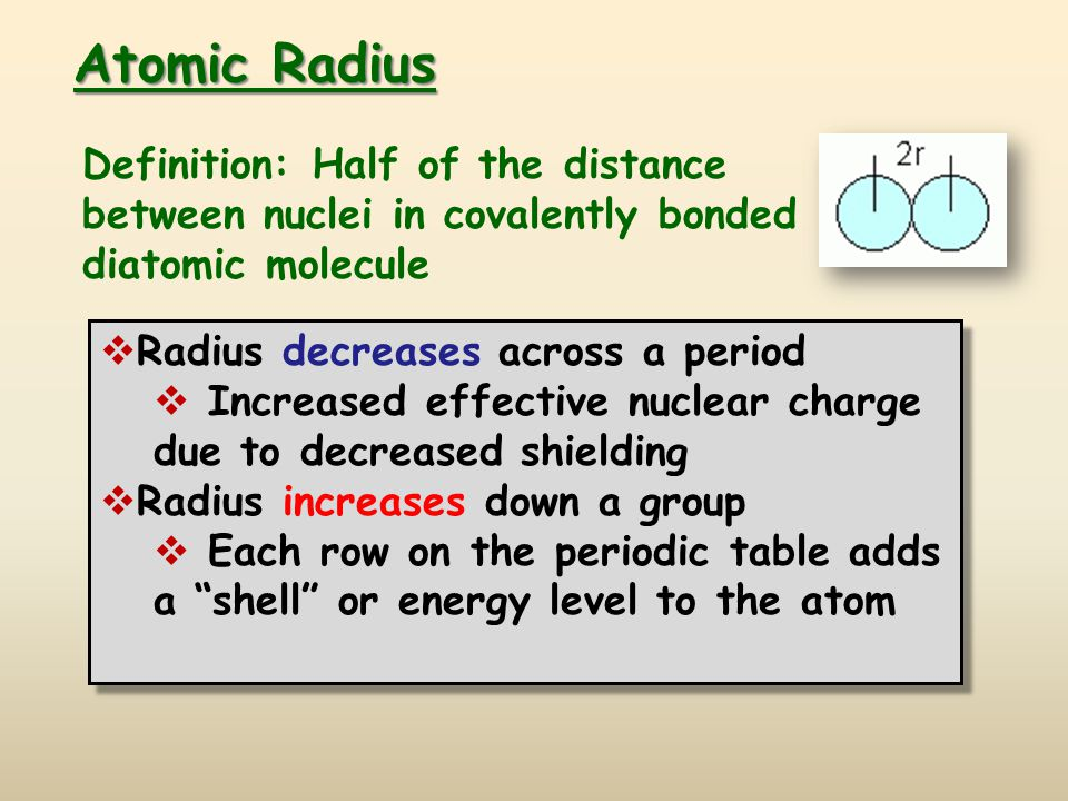 Definition: Half of the distance between nuclei in covalently bonded diatomic molecule  Radius decreases across a period  Increased effective nuclea