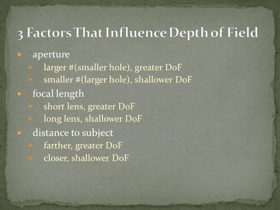 aperture larger #(smaller hole), greater DoF smaller #(larger hole), shallower DoF focal length short lens, greater DoF long lens, shallower DoF distance to subject farther, greater DoF closer, shallower DoF