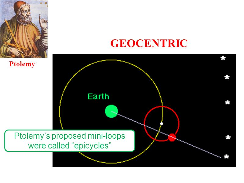 "Ptolemy GEOCENTRIC Ptolemy's proposed mini-loops were called ""epicycles"""