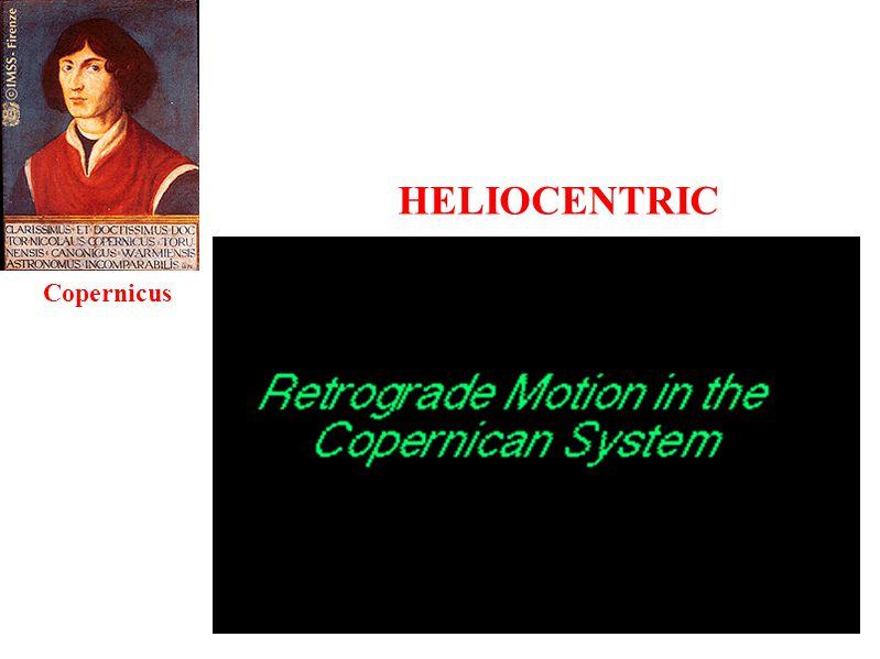 Copernicus HELIOCENTRIC