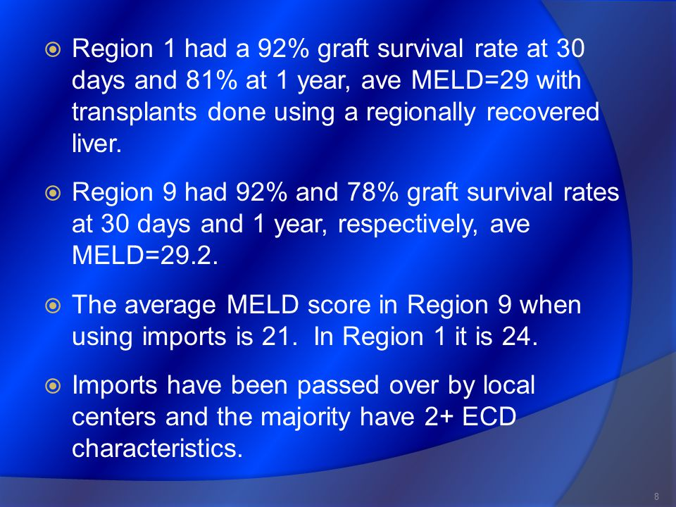Graft survival rates with imports are equal to or better than transplants using local organs 9