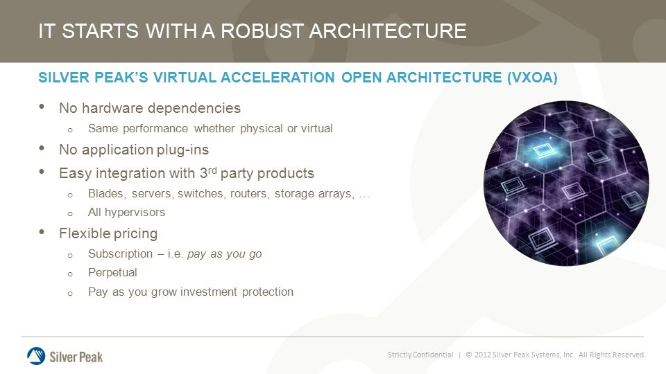 Strictly Confidential | © 2012 Silver Peak Systems, Inc. All Rights Reserved. SILVER PEAK'S VIRTUAL ACCELERATION OPEN ARCHITECTURE (VXOA) No hardware