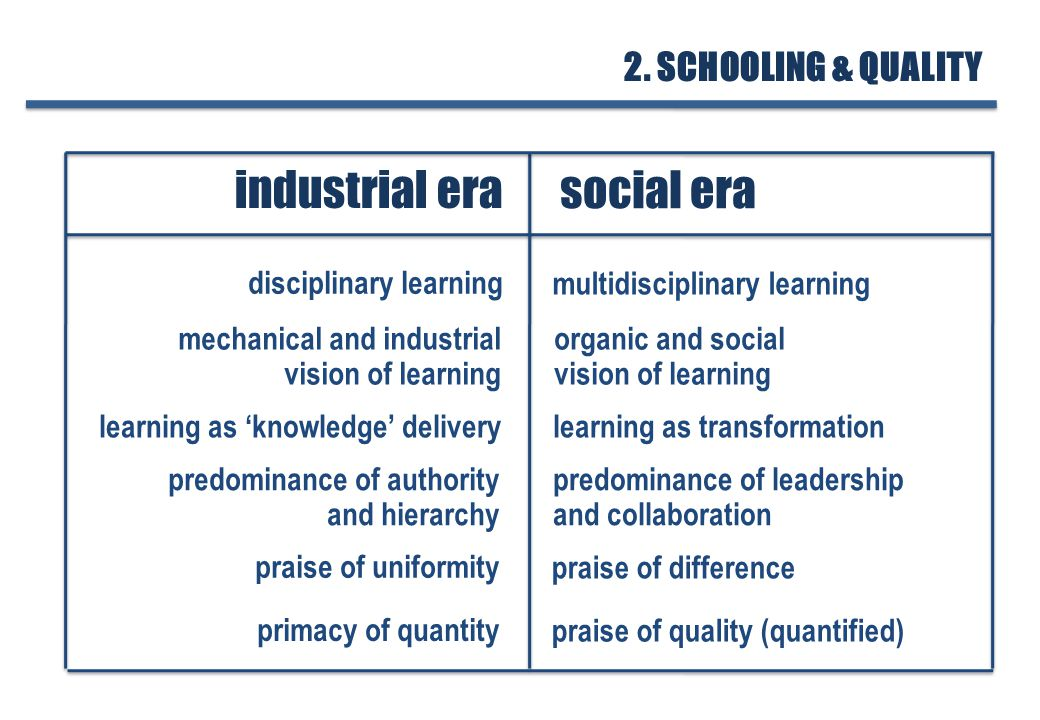 mechanical and industrial vision of learning learning as 'knowledge' delivery predominance of authority and hierarchy organic and social vision of learning learning as transformation predominance of leadership and collaboration industrial era social era praise of uniformity praise of difference disciplinary learning multidisciplinary learning primacy of quantity praise of quality (quantified) 2.