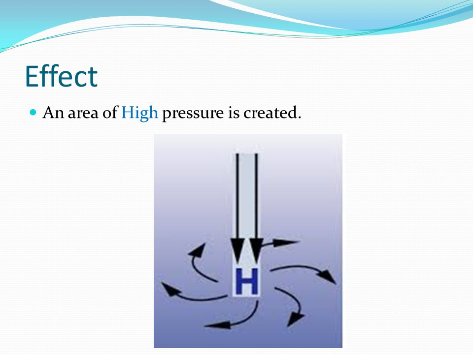 Effect An area of High pressure is created.