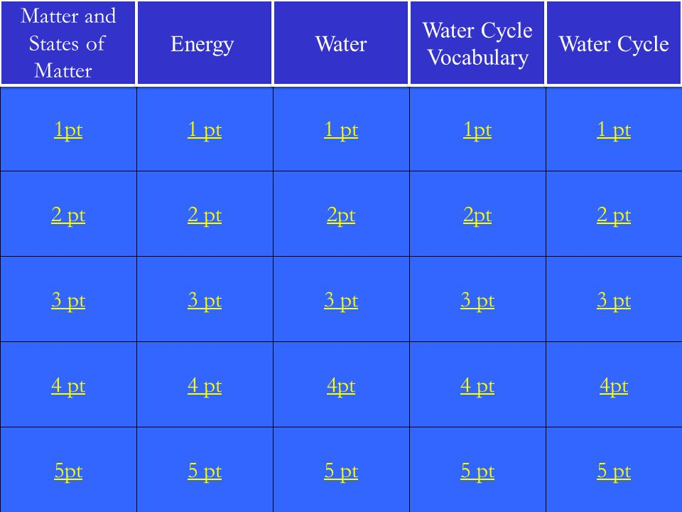 2 pt 3 pt 4 pt 5pt 1 pt 2 pt 3 pt 4 pt 5 pt 1 pt 2pt 3 pt 4pt 5 pt 1pt 2pt 3 pt 4 pt 5 pt 1 pt 2 pt 3 pt 4pt 5 pt 1pt Matter and States of Matter Energy Water Water Cycle Vocabulary Water Cycle