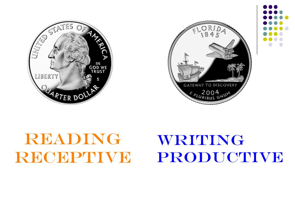 Reading Receptive Writing Productive