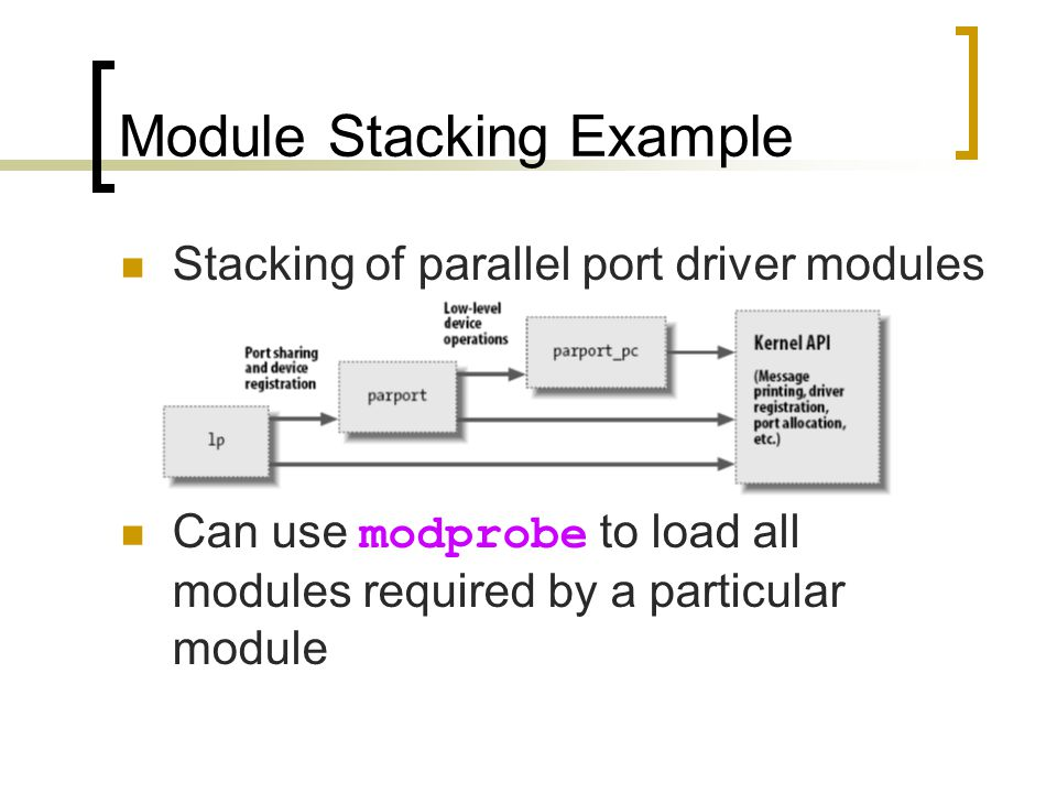 Module Stacking Example Stacking of parallel port driver modules Can use modprobe to load all modules required by a particular module