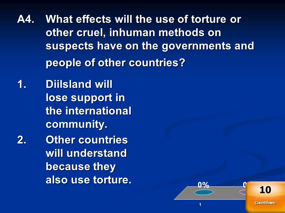 A4.What effects will the use of torture or other cruel, inhuman methods on suspects have on the governments and people of other countries.