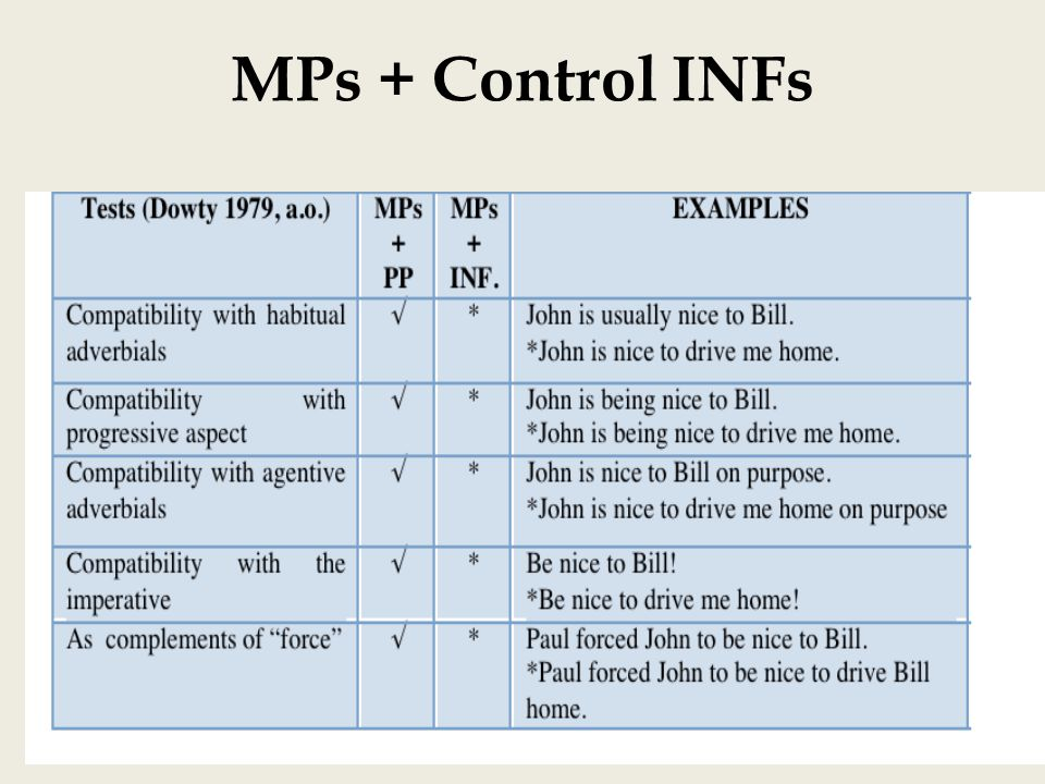 MPs + Control INFs
