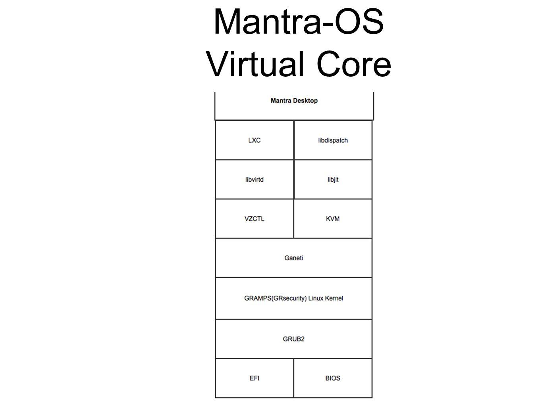 Mantra-OS Virtual Core