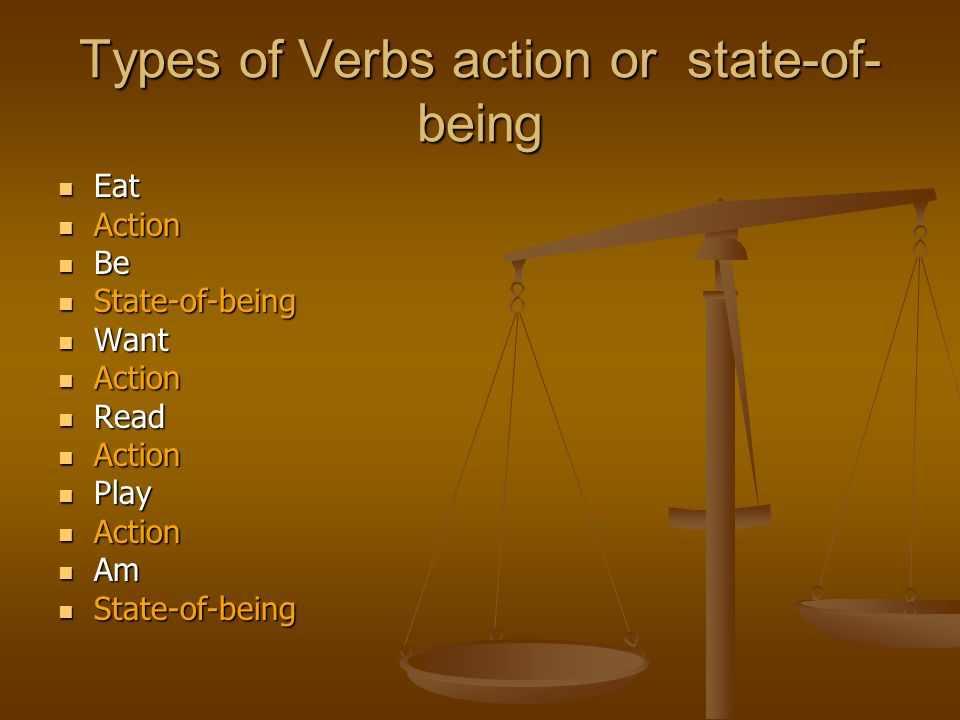 Types of Verbs action or state-of- being Eat Eat Action Action Be Be State-of-being State-of-being Want Want Action Action Read Read Action Action Pla