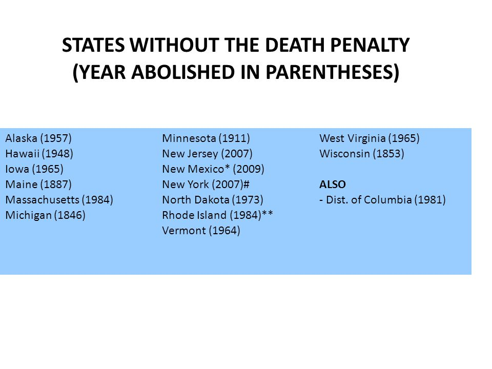 STATES WITHOUT THE DEATH PENALTY (YEAR ABOLISHED IN PARENTHESES) Alaska (1957) Hawaii (1948) Iowa (1965) Maine (1887) Massachusetts (1984) Michigan (1846) Minnesota (1911) New Jersey (2007) New Mexico* (2009) New York (2007)# North Dakota (1973) Rhode Island (1984)** Vermont (1964) West Virginia (1965) Wisconsin (1853) ALSO - Dist.