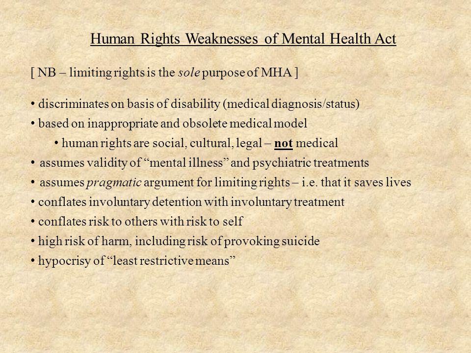 Validity of Mental Illness .