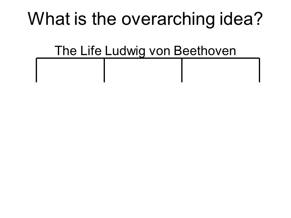 What is the overarching idea? The Life Ludwig von Beethoven