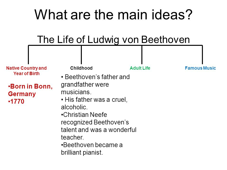 What are the main ideas? The Life of Ludwig von Beethoven Native Country and Year of Birth Childhood. Adult LifeFamous Music Born in Bonn, Germany 177