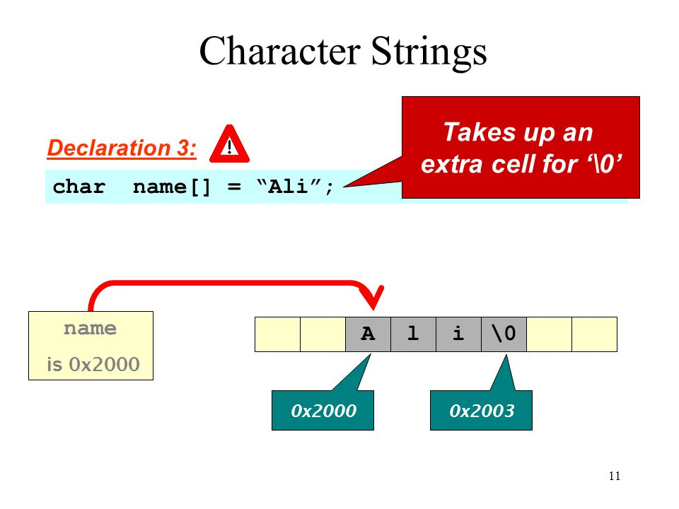 11 Character Strings Declaration 3: char name[] = Ali ; Takes up an extra cell for '\0' Ali\0 0x2000 0x2003 name is 0x2000