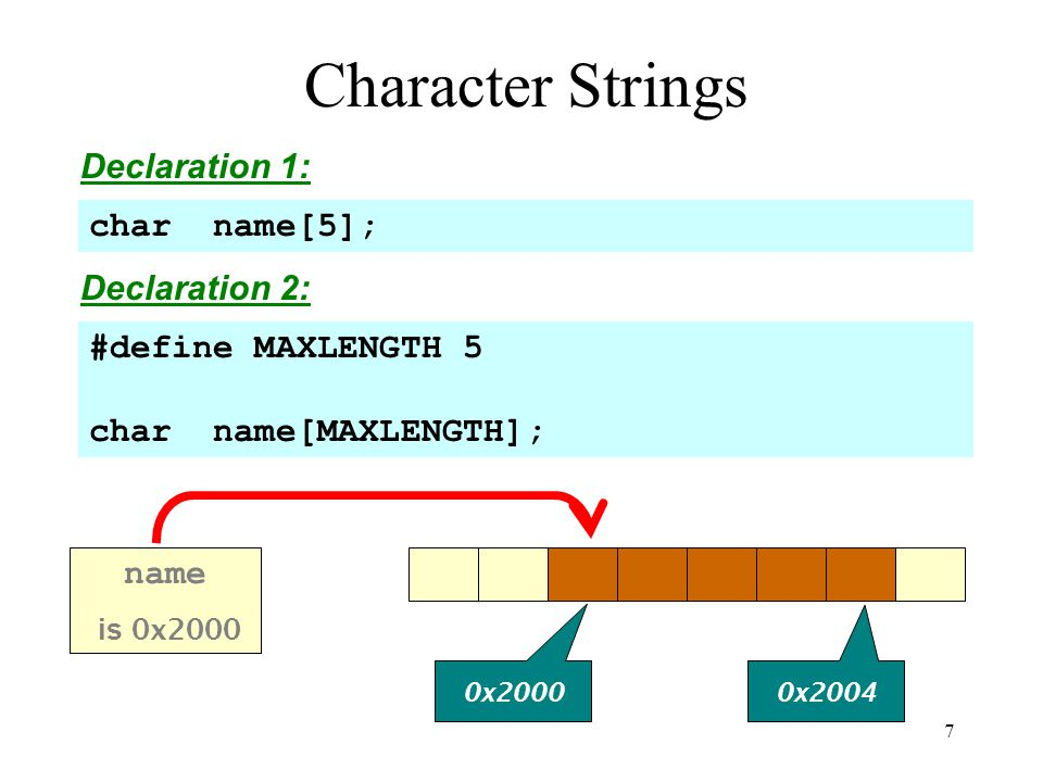 8 String Input/Output #include #define MAXLENGTH 15 int main() { char string1[MAXLENGTH]; char string2[MAXLENGTH]; scanf( %s %s , string1, string2); printf( %s %s\n , string1, string2); return 0; } No ampersand (&)!