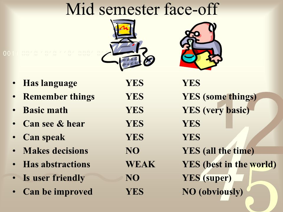 Mid semester face-off Has languageYESYES Remember thingsYESYES (some things) Basic mathYESYES (very basic) Can see & hearYESYES Can speakYESYES Makes decisionsNOYES (all the time) Has abstractionsWEAKYES (best in the world) Is user friendlyNOYES (super) Can be improvedYESNO (obviously)