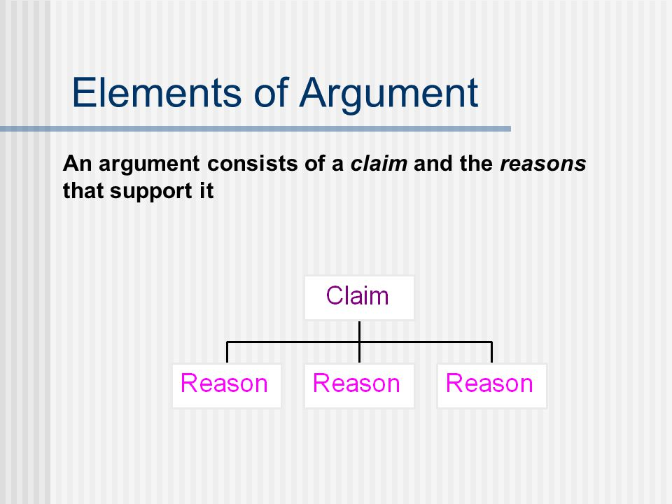 Elements of Argument An argument consists of a claim and the reasons that support it