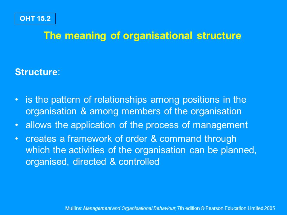 Mullins: Management and Organisational Behaviour, 7th edition © Pearson Education Limited 2005 OHT 15.13 Examples of purpose & implications for organisational design Source: Reprinted with permission from Richard Lynch, Corporate Strategy, Third edition, Financial Times Prentice Hall (2003), p.667, with permission from Pearson Education Ltd.