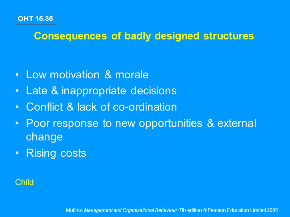 Mullins: Management and Organisational Behaviour, 7th edition © Pearson Education Limited 2005 OHT 15.35 Consequences of badly designed structures Low