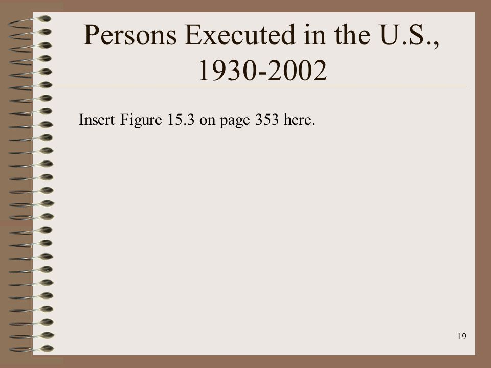 19 Persons Executed in the U.S., 1930-2002 Insert Figure 15.3 on page 353 here.