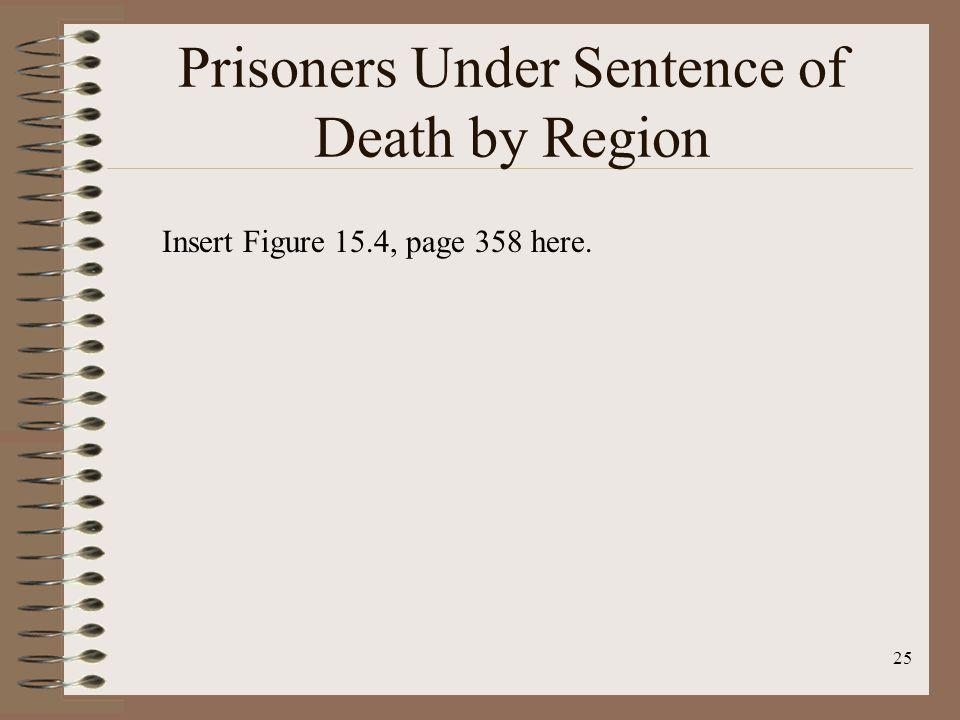 25 Prisoners Under Sentence of Death by Region Insert Figure 15.4, page 358 here.