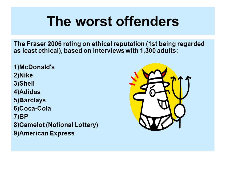 The worst offenders The Fraser 2006 rating on ethical reputation (1st being regarded as least ethical), based on interviews with 1,300 adults: 1)McDonald s 2)Nike 3)Shell 4)Adidas 5)Barclays 6)Coca-Cola 7)BP 8)Camelot (National Lottery) 9)American Express