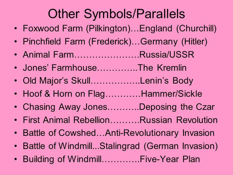 Other Symbols/Parallels Foxwood Farm (Pilkington)…England (Churchill) Pinchfield Farm (Frederick)…Germany (Hitler) Animal Farm………………….Russia/USSR Jones' Farmhouse…………..The Kremlin Old Major's Skull……………..Lenin's Body Hoof & Horn on Flag…………Hammer/Sickle Chasing Away Jones………..Deposing the Czar First Animal Rebellion……….Russian Revolution Battle of Cowshed…Anti-Revolutionary Invasion Battle of Windmill...Stalingrad (German Invasion) Building of Windmill………….Five-Year Plan