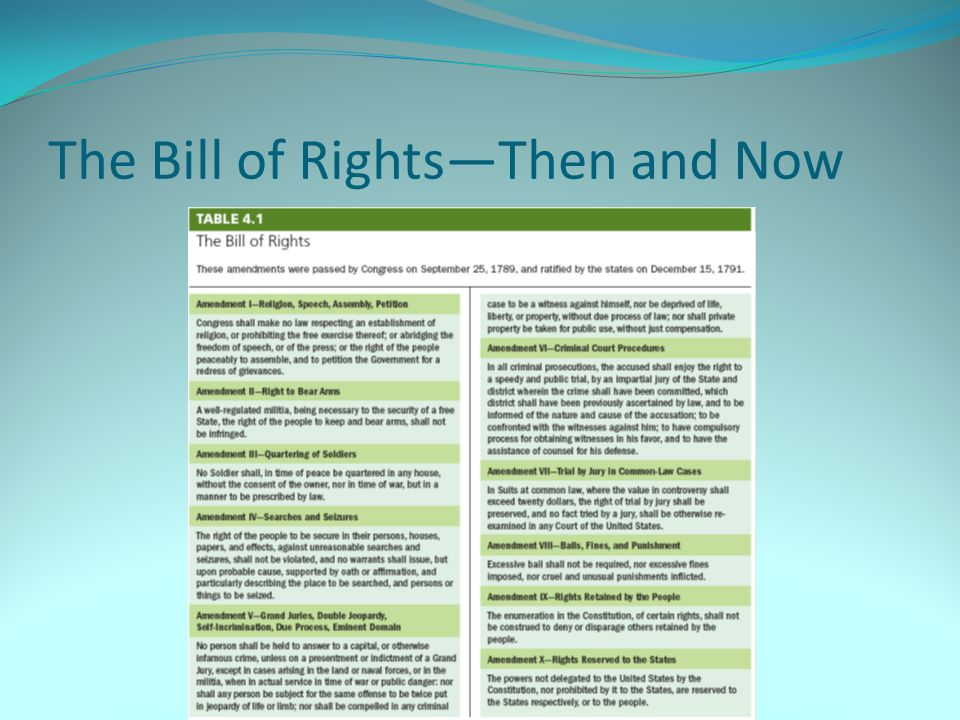 6 th Amendment The Right to Counsel The state must provide lawyers in most criminal cases (Sixth Amendment).