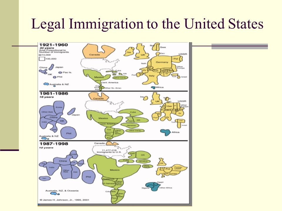 Legal Immigration to the United States