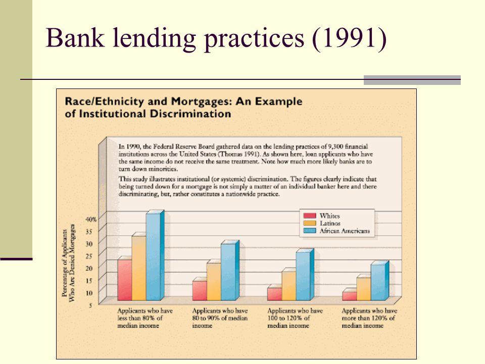 Bank lending practices (1991)