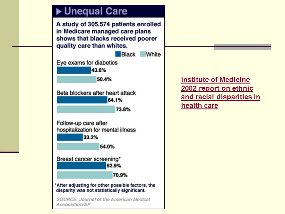 Institute of Medicine 2002 report on ethnic and racial disparities in health care
