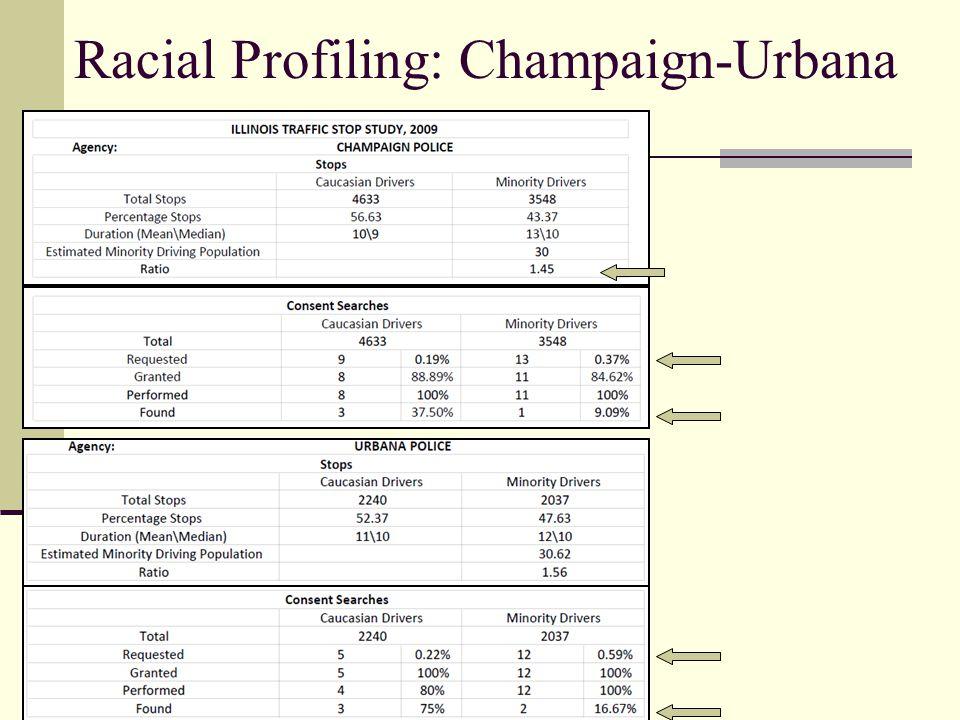 Racial Profiling: Champaign-Urbana