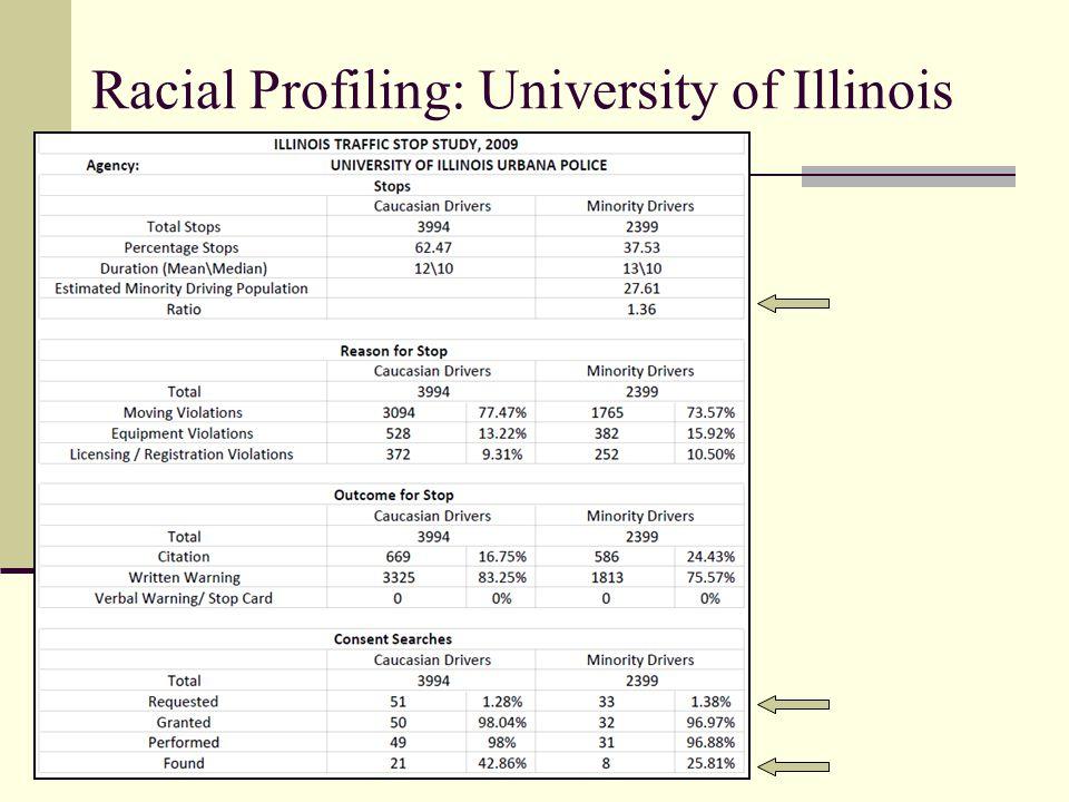 Racial Profiling: University of Illinois