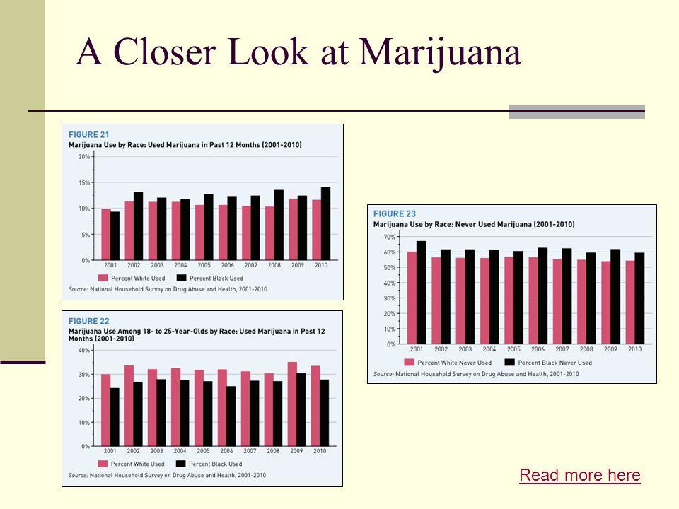 A Closer Look at Marijuana Read more here