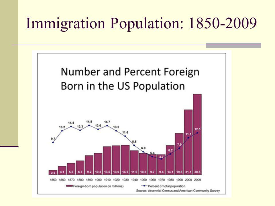 Immigration Population: 1850-2009