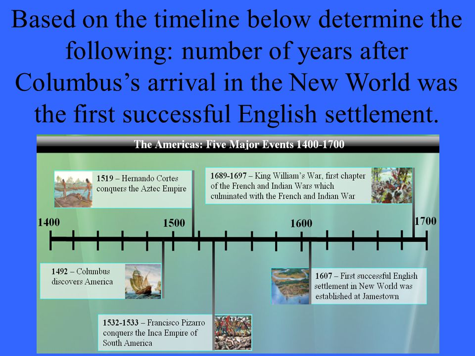 Based on the timeline below determine the following: number of years after Columbus's arrival in the New World was the first successful English settlement.